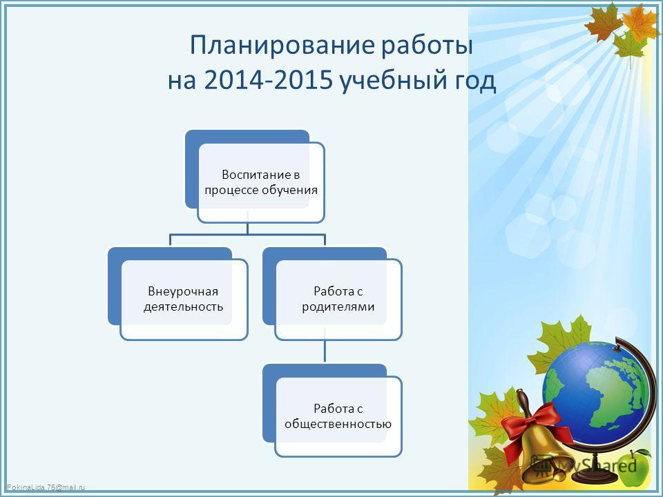 FokinaLida.75@mail.ru Планирование работы на 2014-2015 учебный год Воспитание в процессе обучения Внеурочная деятельность Работа с родителями Работа с общественностью
