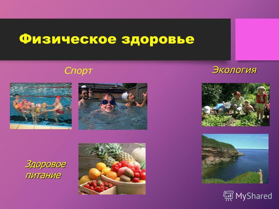 Физическое здоровье Спорт Здоровоепитание Экология