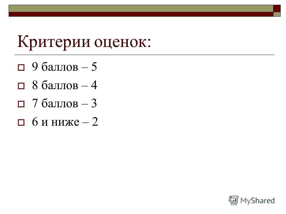Критерии оценок: 9 баллов – 5 8 баллов – 4 7 баллов – 3 6 и ниже – 2