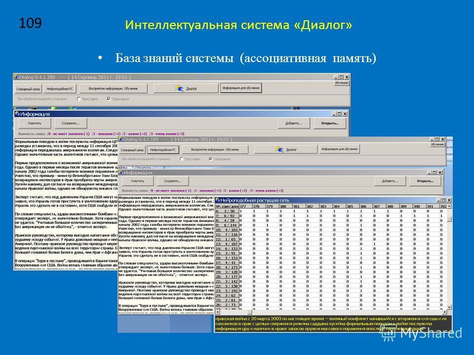 Интеллектуальная система «Диалог» База знаний системы (ассоциативная память) 109