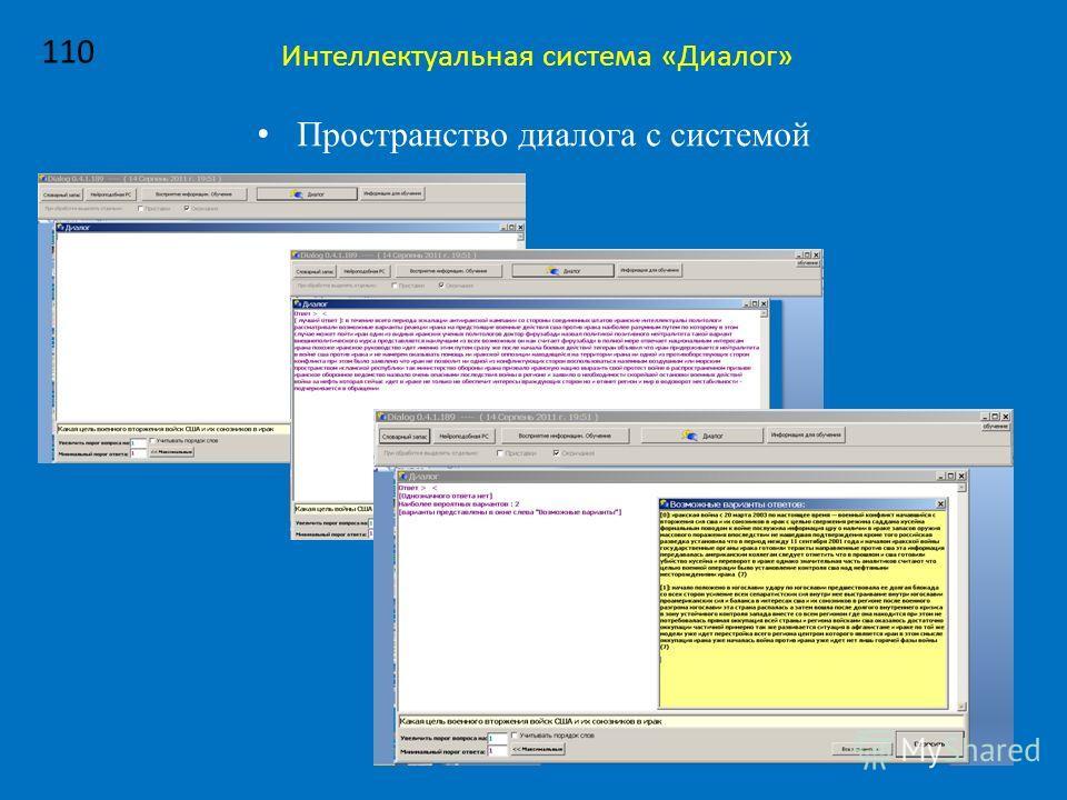 Интеллектуальная система «Диалог» Пространство диалога с системой 110