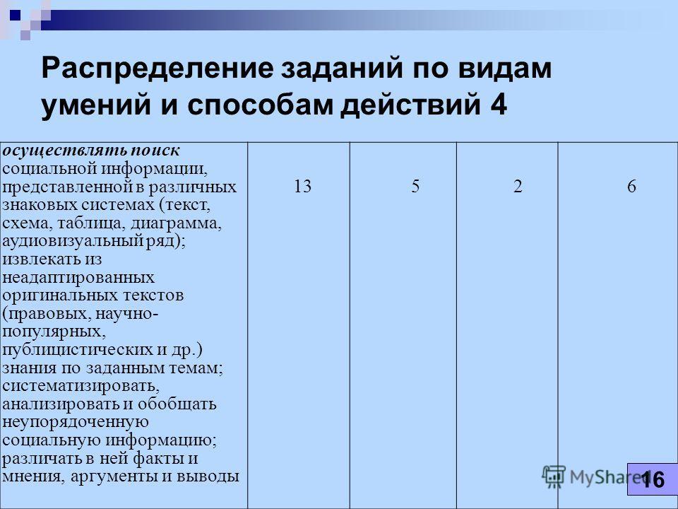 Распределение заданий по видам умений и способам действий 4 осуществлять поиск социальной информации, представленной в различных знаковых системах (текст, схема, таблица, диаграмма, аудиовизуальный ряд); извлекать из неадаптированных оригинальных тек
