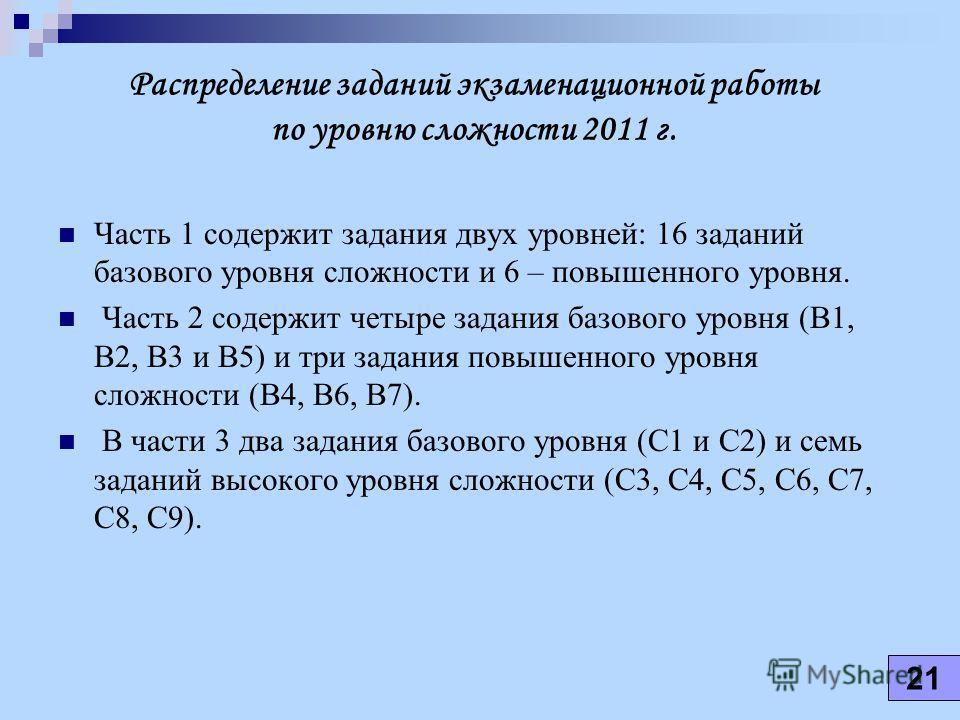 Распределение заданий экзаменационной работы по уровню сложности 2011 г. Часть 1 содержит задания двух уровней: 16 заданий базового уровня сложности и 6 – повышенного уровня. Часть 2 содержит четыре задания базового уровня (В1, В2, В3 и В5) и три зад