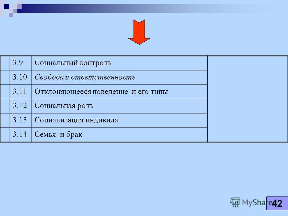 3.9Социальный контроль 3.10Свобода и ответственность 3.11Отклоняющееся поведение и его типы 3.12Социальная роль 3.13Социализация индивида 3.14Семья и брак 42