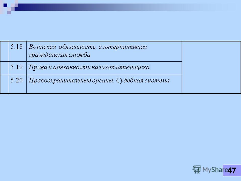 5.18Воинская обязанность, альтернативная гражданская служба 5.19Права и обязанности налогоплательщика 5.20Правоохранительные органы. Судебная система 47