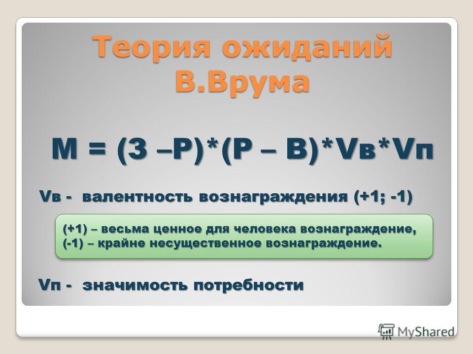 Теория ожиданий В.Врума М = (З –Р)*(Р – В)*Vв*Vп Vв - валентность вознаграждения (+1; -1) Vп - значимость потребности (+1) – весьма ценное для человека вознаграждение, (-1) – крайне несущественное вознаграждение. (+1) – весьма ценное для человека воз