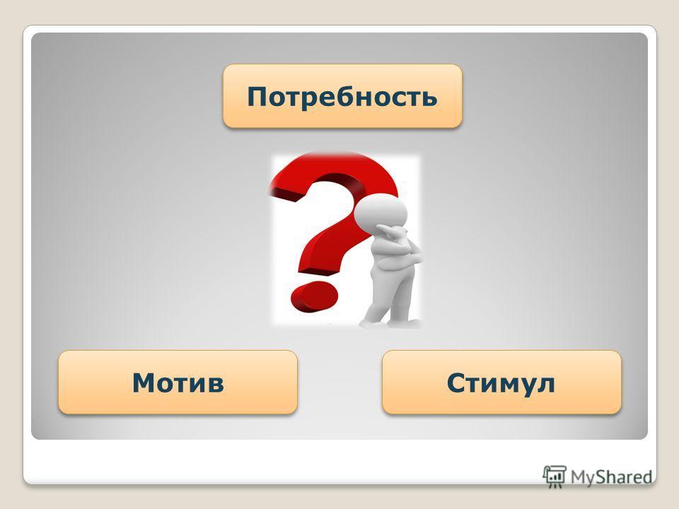 www.themegallery.comCompany Logo Потребность Мотив Стимул