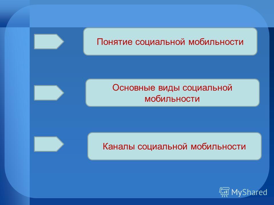 Понятие социальной мобильности Основные виды социальной мобильности Каналы социальной мобильности