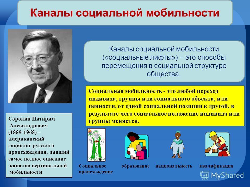 Сорокин Питирим Александрович (1889-1968) – американский социолог русского происхождения, давший самое полное описание каналов вертикальной мобильности Каналы социальной мобильности Каналы социальной мобильности («социальные лифты») – это способы пер