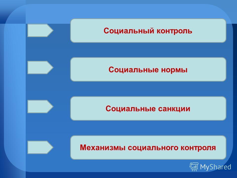 Социальные нормы Социальные санкции Механизмы социального контроля