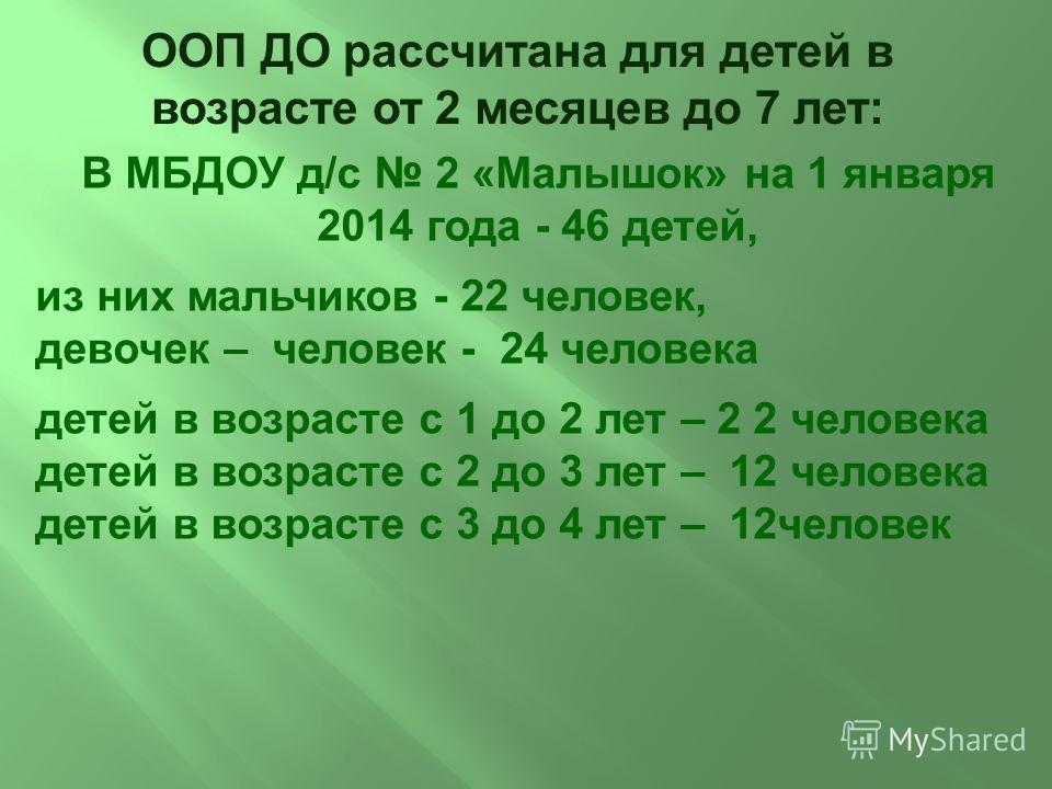 ООП ДО рассчитана для детей в возрасте от 2 месяцев до 7 лет: В МБДОУ д/с 2 «Малышок» на 1 января 2014 года - 46 детей, из них мальчиков - 22 человек, девочек – человек - 24 человека детей в возрасте с 1 до 2 лет – 2 2 человека детей в возрасте с 2 д