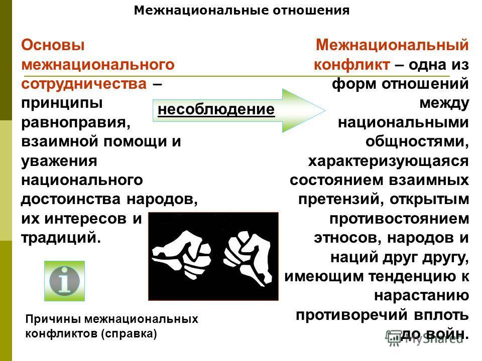 Межнациональные отношения Основы межнационального сотрудничества – принципы равноправия, взаимной помощи и уважения национального достоинства народов, их интересов и традиций. Межнациональный конфликт – одна из форм отношений между национальными общн