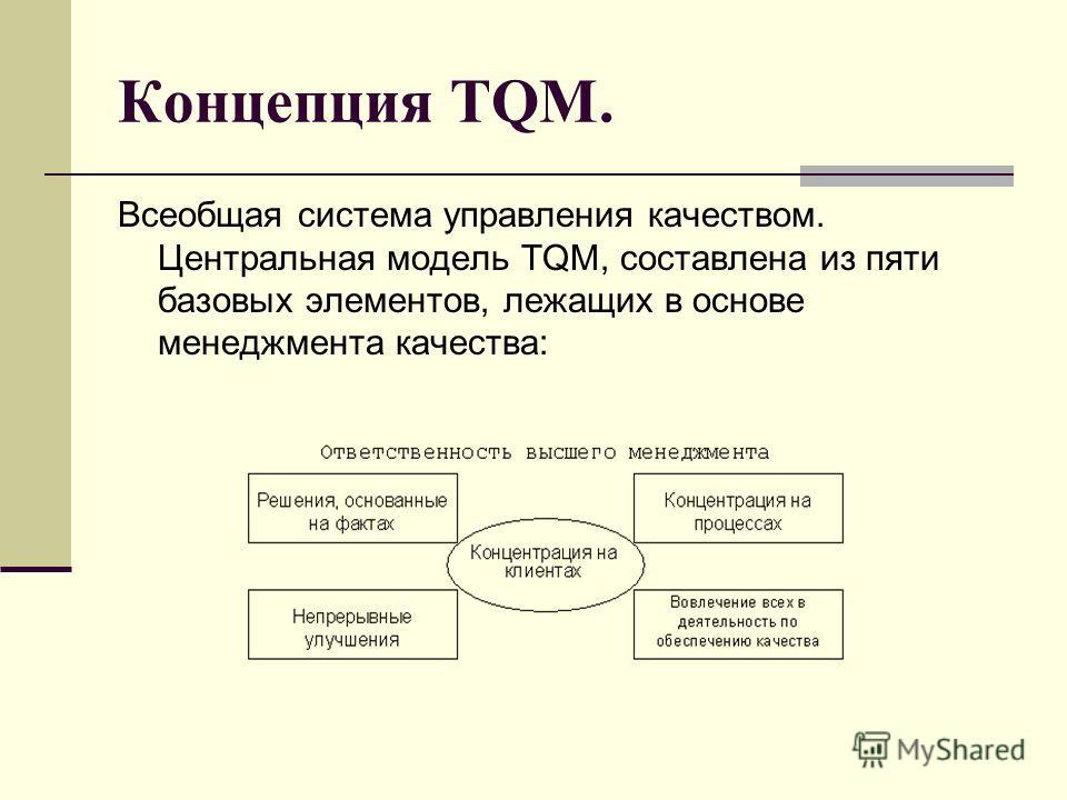 Концепция TQM. Всеобщая система управления качеством. Центральная модель TQM, составлена из пяти базовых элементов, лежащих в основе менеджмента качества: