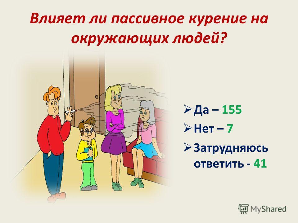 Влияет ли пассивное курение на окружающих людей? Да – 155 Нет – 7 Затрудняюсь ответить - 41