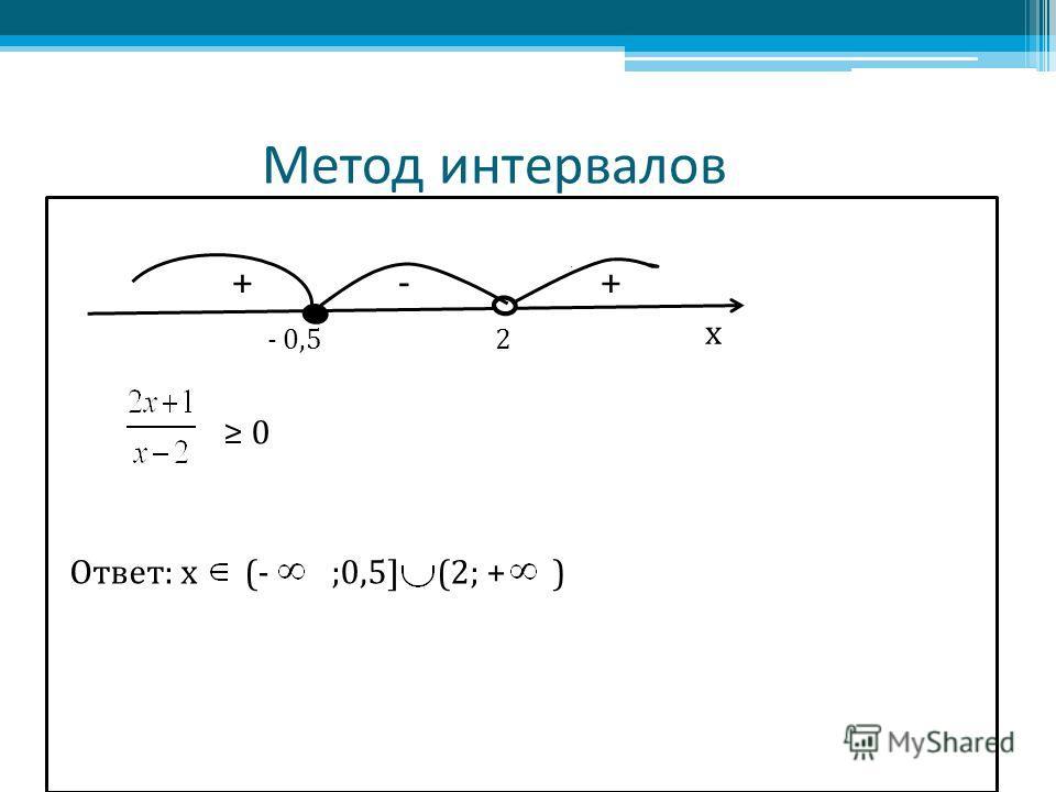 Метод интервалов + - + - 0,5 2 0 Ответ: х (- ;0,5] (2; + ) x