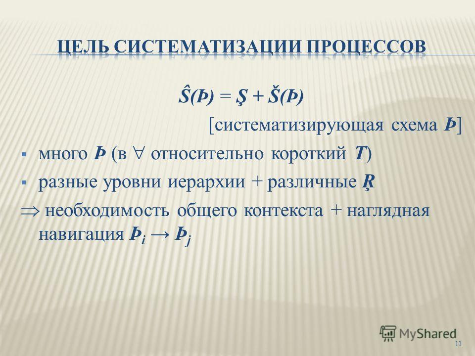 Ŝ(Þ) = Ş + Š(Þ) [систематизирующая схема Þ] много Þ (в относительно короткий Т) разные уровни иерархии + различные Ŗ необходимость общего контекста + наглядная навигация Þ i Þ j 11