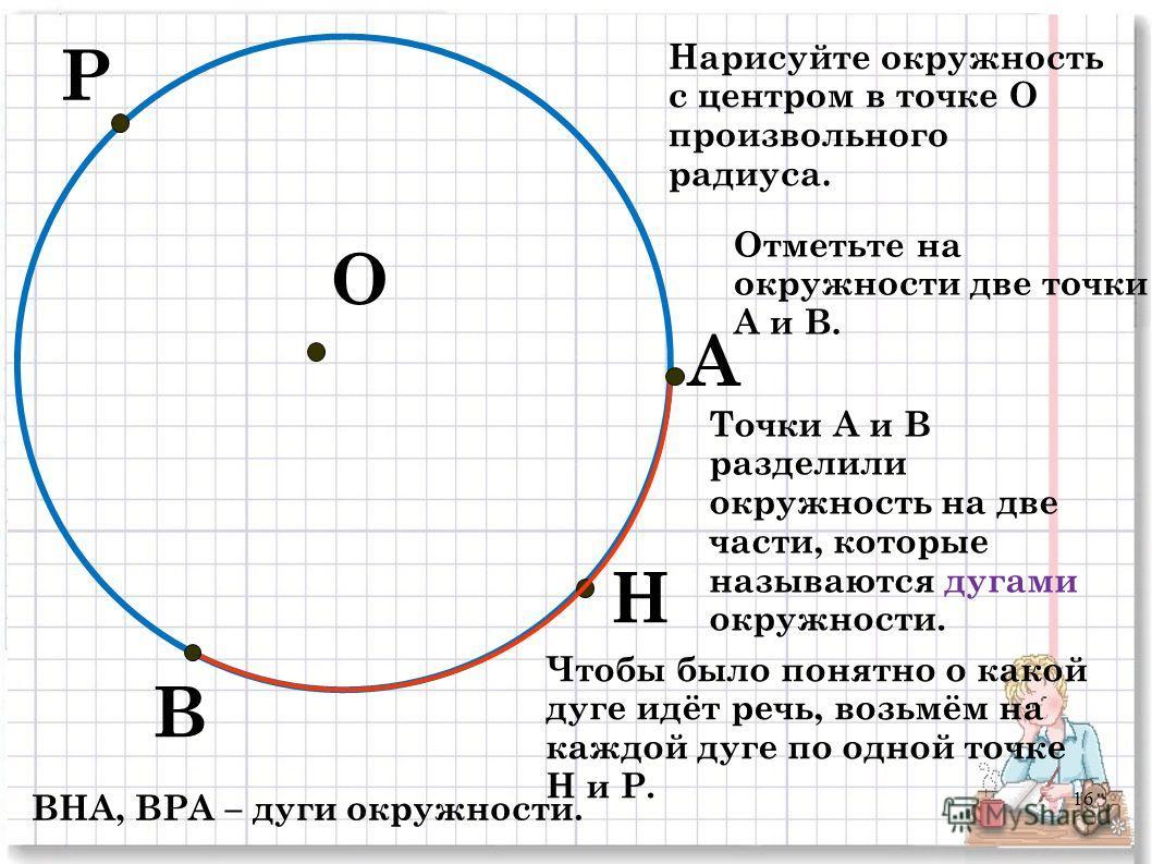 А В О Нарисуйте окружность с центром в точке О произвольного радиуса. Отметьте на окружности две точки А и В. Точки А и В разделили окружность на две части, которые называются дугами окружности. Чтобы было понятно о какой дуге идёт речь, возьмём на к
