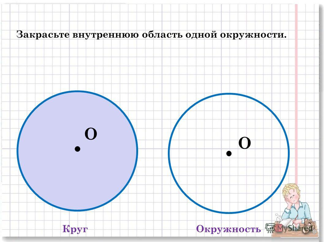 презентация к уроку окружность и круг 3 класс