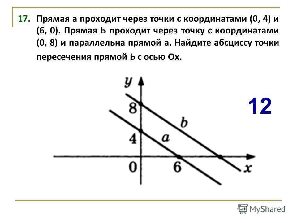 17. Прямая а проходит через точки с координатами (0, 4) и (6, 0). Прямая Ь проходит через точку с координатами (0, 8) и параллельна прямой а. Найдите абсциссу точки пересечения прямой Ь с осью Ох. 1212