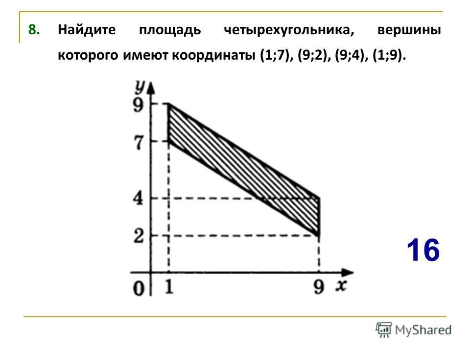 8. Найдите площадь четырехугольника, вершины которого имеют координаты (1;7), (9;2), (9;4), (1;9). 1616