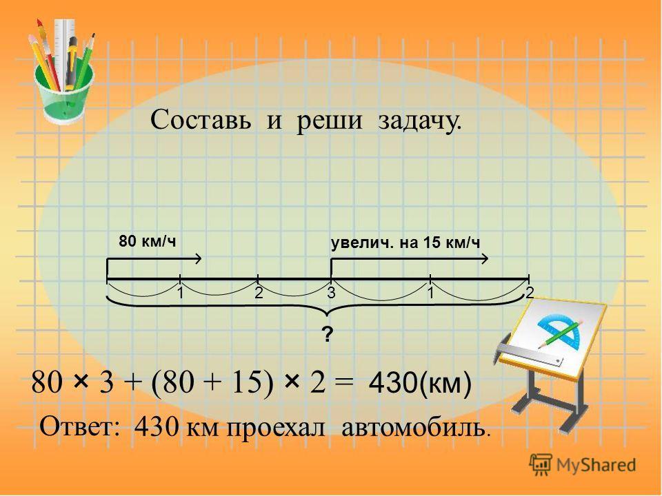 80 км/ч 123 увеличь. на 15 км/ч 12 ? Составь и реши задачу. 80 × 3 + (80 + 15) × 2 = 430(км) Ответ: 430 км проехал автомобиль.