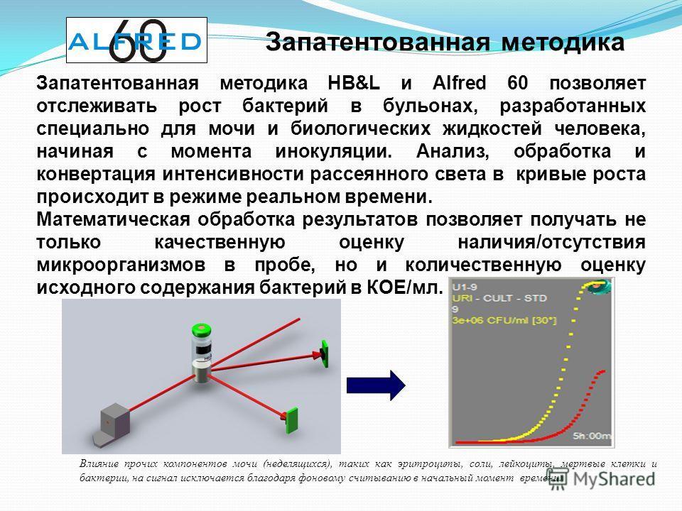 Запатентованная методика Запатентованная методика HB&L и Alfred 60 позволяет отслеживать рост бактерий в бульонах, разработанных специально для мочи и биологических жидкостей человека, начиная с момента инокуляции. Анализ, обработка и конвертация инт