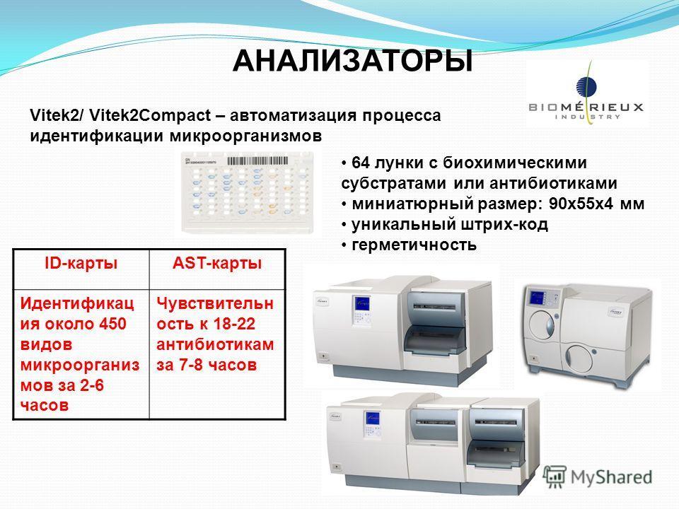 ID-картыAST-карты Идентификац ия около 450 видов микроорганизмов за 2-6 часов Чувствительн ость к 18-22 антибиотикам за 7-8 часов 64 лунки с биохимическими субстратами или антибиотиками миниатюрный размер: 90 х 55 х 4 мм уникальный штрих-код герметич