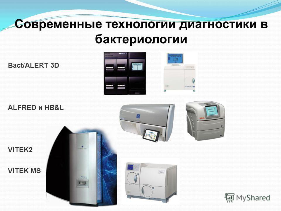 Bact/ALERT 3D ALFRED и HB&L VITEK2 VITEK MS Современные технологии диагностики в бактериологии