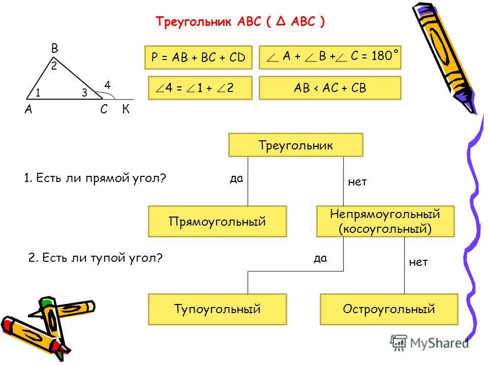 Треугольник АВС ( Δ АВС ) А В С А + В + С = 180˚ Треугольник 1. Есть ли прямой угол? Непрямоугольный (косоугольный) Прямоугольный 2. Есть ли тупой угол? Тупоугольный Остроугольный да нет да нет Р = АВ + ВС + СD К 4 = 1 + 2 1 2 3 4 АВ АС + СВ
