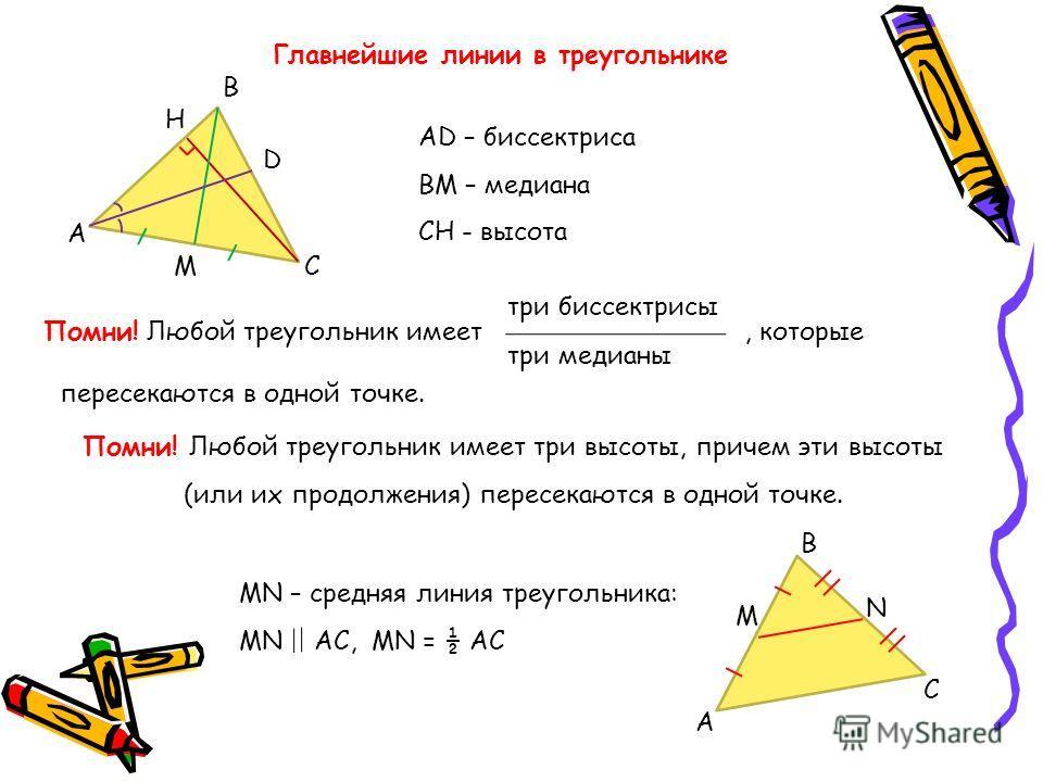 Главнейшие линии в треугольнике А В С D H М АD – биссектриса ВМ – медиана СH - высота Помни! Любой треугольник имеет три биссектрисы три медианы, которые пересекаются в одной точке. Помни! Любой треугольник имеет три высоты, причем эти высоты (или их