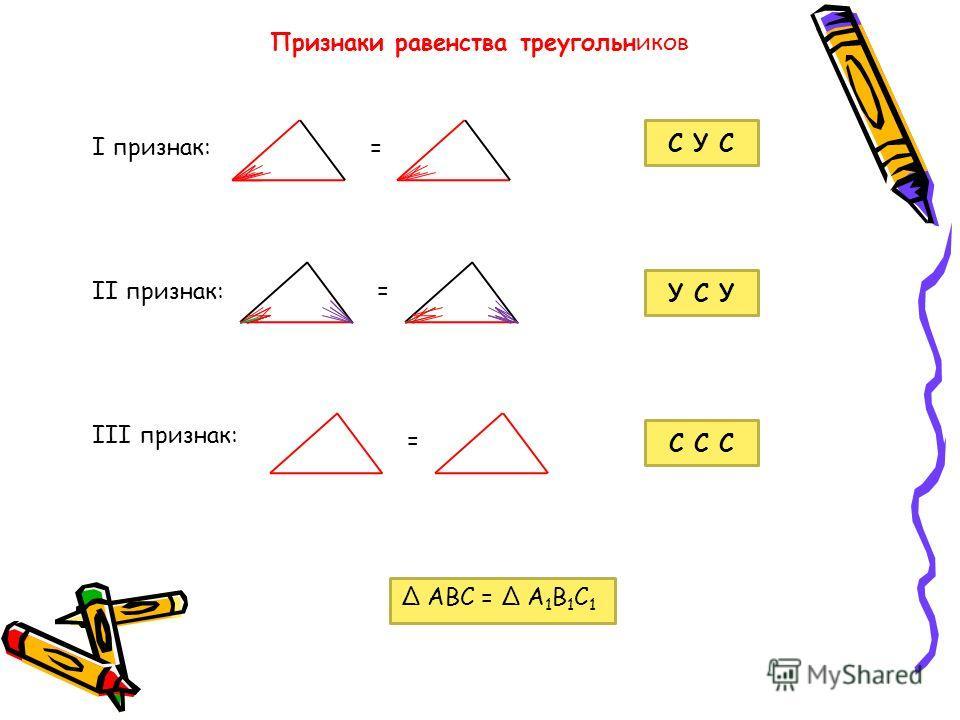 Признаки равенства треугольников I признак: II признак: III признак: = = = С У С У С У С С С Δ АВС = Δ А 1 В 1 С 1