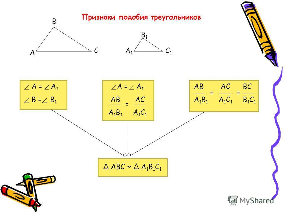 Признаки подобия треугольников А В СА1А1 В1В1 С1С1 А = А 1 А = А 1 АВ АС ВС В = В 1 АВ АСА 1 В 1 А 1 С 1 В 1 С 1 А 1 В 1 А 1 С 1 = == Δ АВС ~ Δ А 1 В 1 С 1