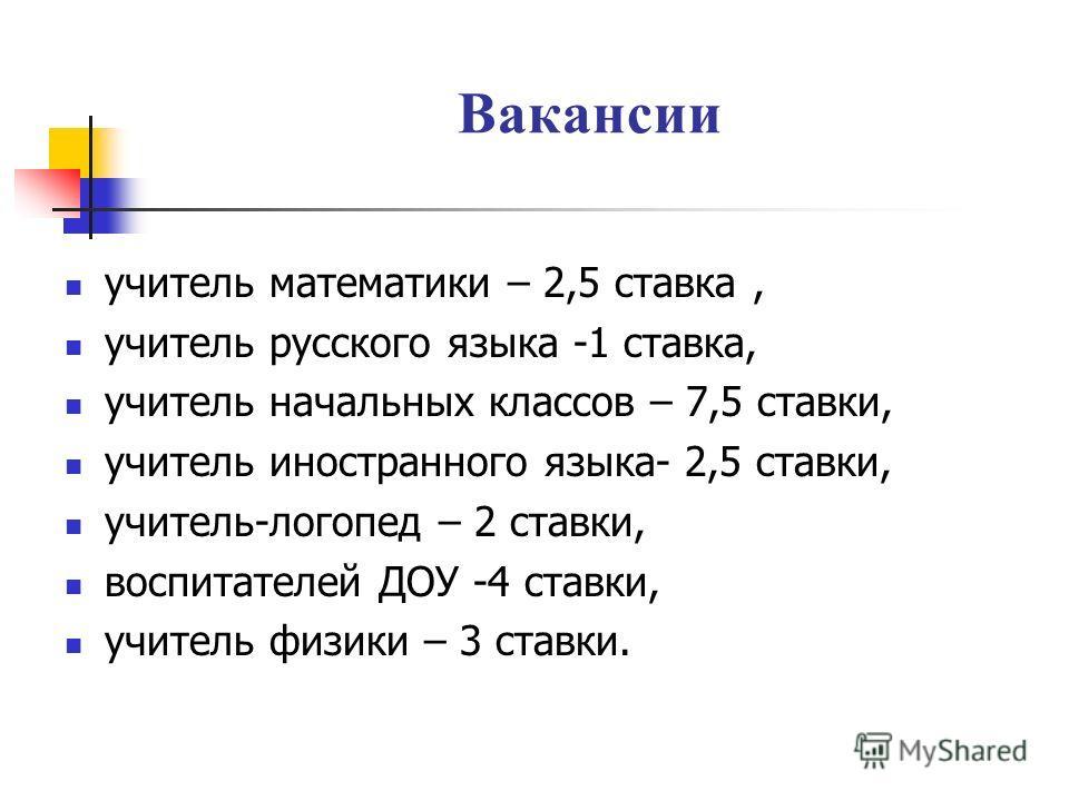 Вакансии учитель математики – 2,5 ставка, учитель русского языка -1 ставка, учитель начальных классов – 7,5 ставки, учитель иностранного языка- 2,5 ставки, учитель-логопед – 2 ставки, воспитателей ДОУ -4 ставки, учитель физики – 3 ставки.
