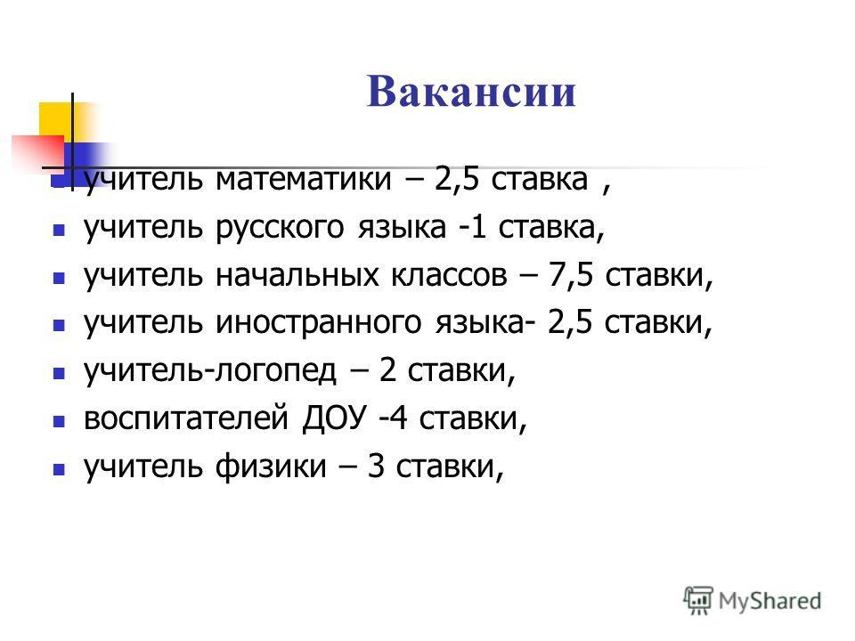 Вакансии учитель математики – 2,5 ставка, учитель русского языка -1 ставка, учитель начальных классов – 7,5 ставки, учитель иностранного языка- 2,5 ставки, учитель-логопед – 2 ставки, воспитателей ДОУ -4 ставки, учитель физики – 3 ставки,