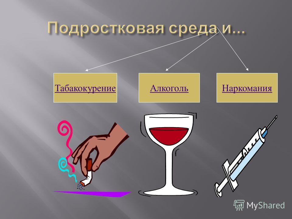 Табакокурение НаркоманияАлкоголь