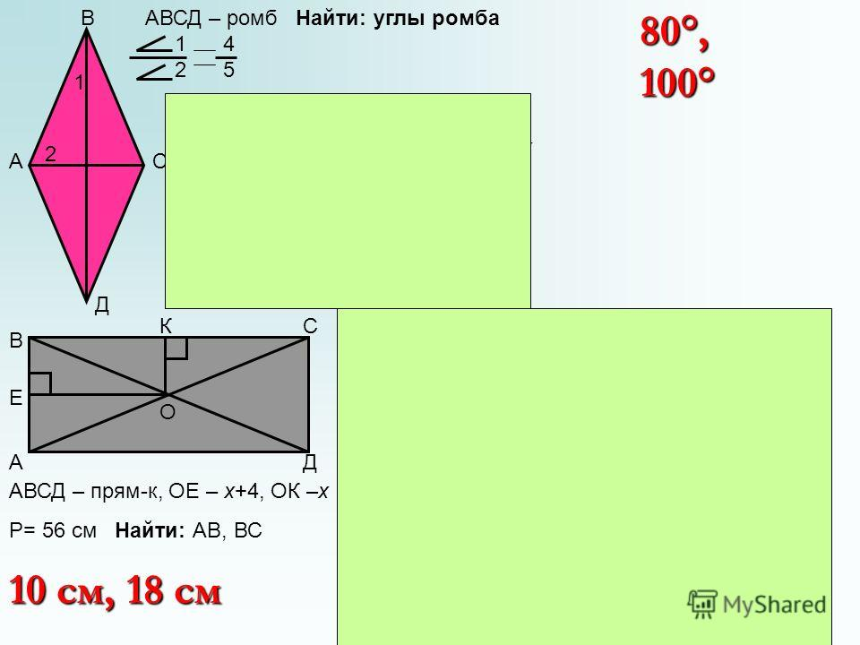 А В С Д 1 2 АВСД – ромб 1 4 2 5 Найти: углы ромба Решение: 1 4 2 5 4 х + 5 х = 90° 9 х = 90° х = 10° 4 х = 40°, АВС = 80° 5 х = 80°, ВАД = 100° 1 = 4 х, 2 = 5 х 80°, 100° А В С Д АВСД – прям-к, ОЕ – х+4, ОК –х Р= 56 см Найти: АВ, ВС О К Е Решение: К