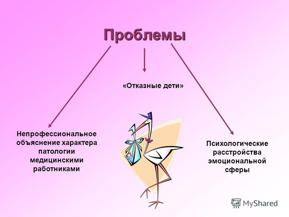 Проблемы Непрофессиональное объяснение характера патологии медицинскими работниками «Отказные дети» Психологические расстройства эмоциональной сферы