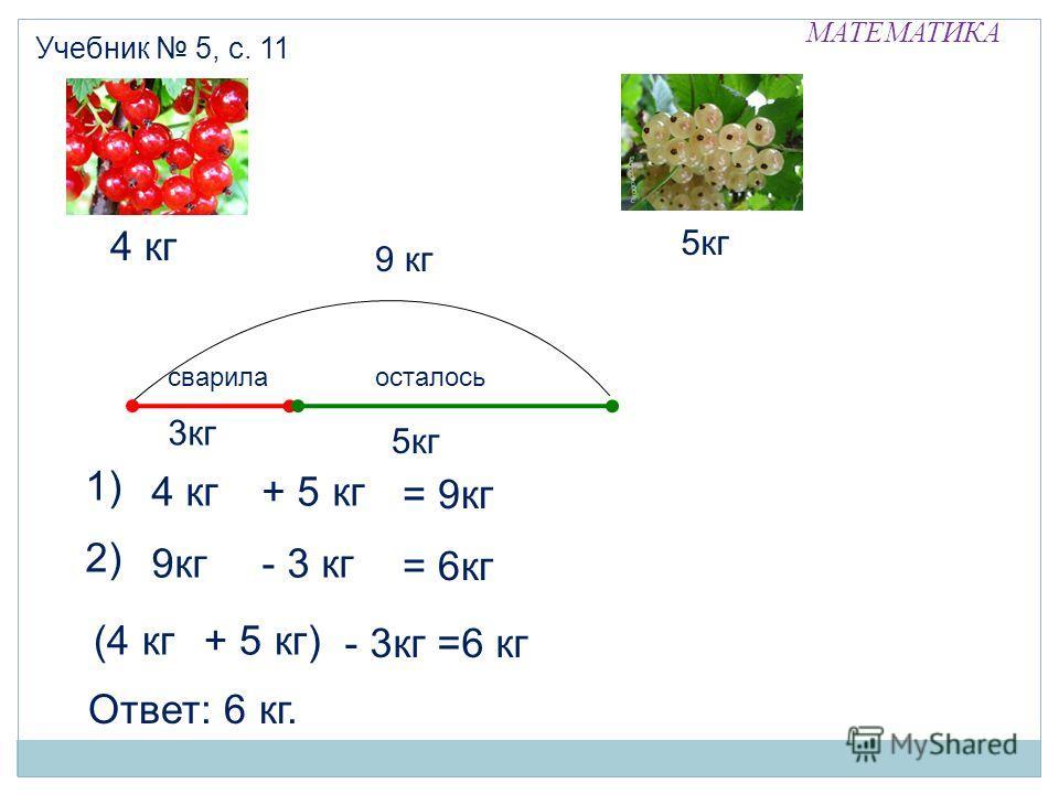 Учебник 5, с. 11 4 кг + 5 кг = 9 кг 1) 5 кг 9 кг 3 кг сварила осталось 5 кг 9 кг - 3 кг = 6 кг 2) (4 кг + 5 кг) - 3 кг =6 кг Ответ: 6 кг. 4 кг