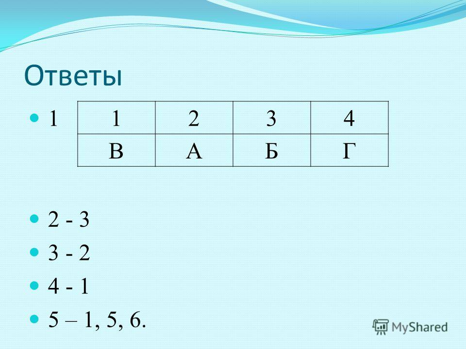 Ответы 1 2 - 3 3 - 2 4 - 1 5 – 1, 5, 6. 1234 ВАБГ