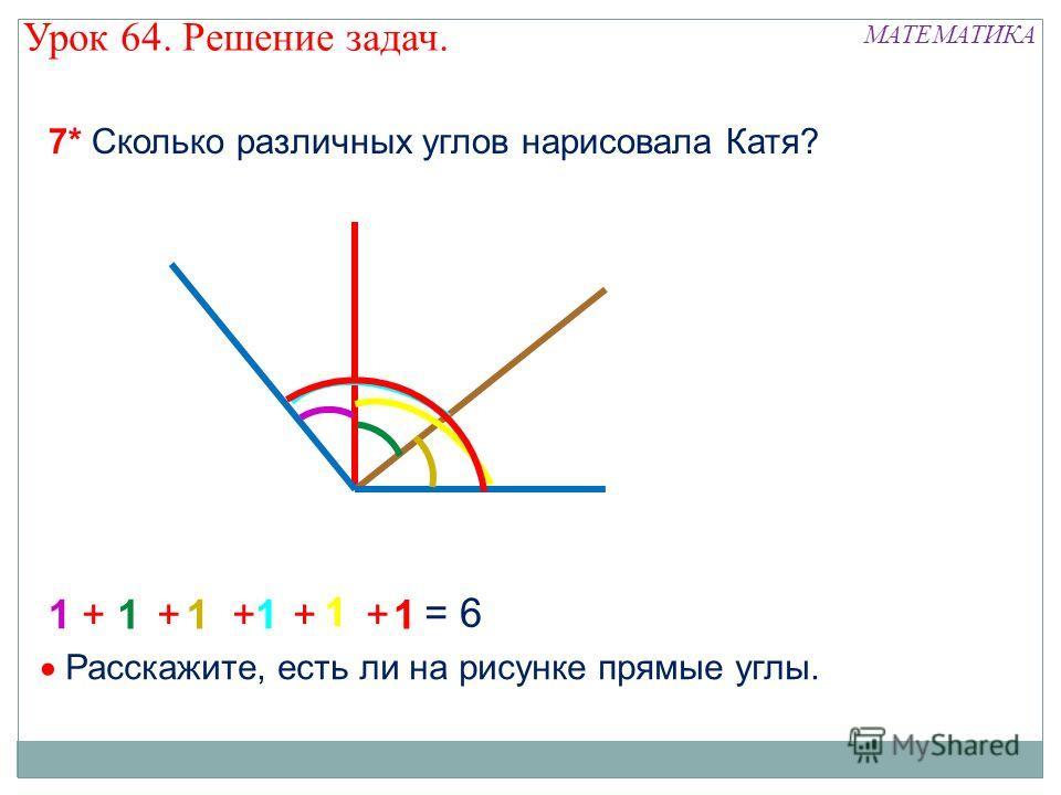 1 11 1 1 1 +++++ = 6 7* Сколько различных углов нарисовала Катя? МАТЕМАТИКА Урок 64. Решение задач. Расскажите, есть ли на рисунке прямые углы.