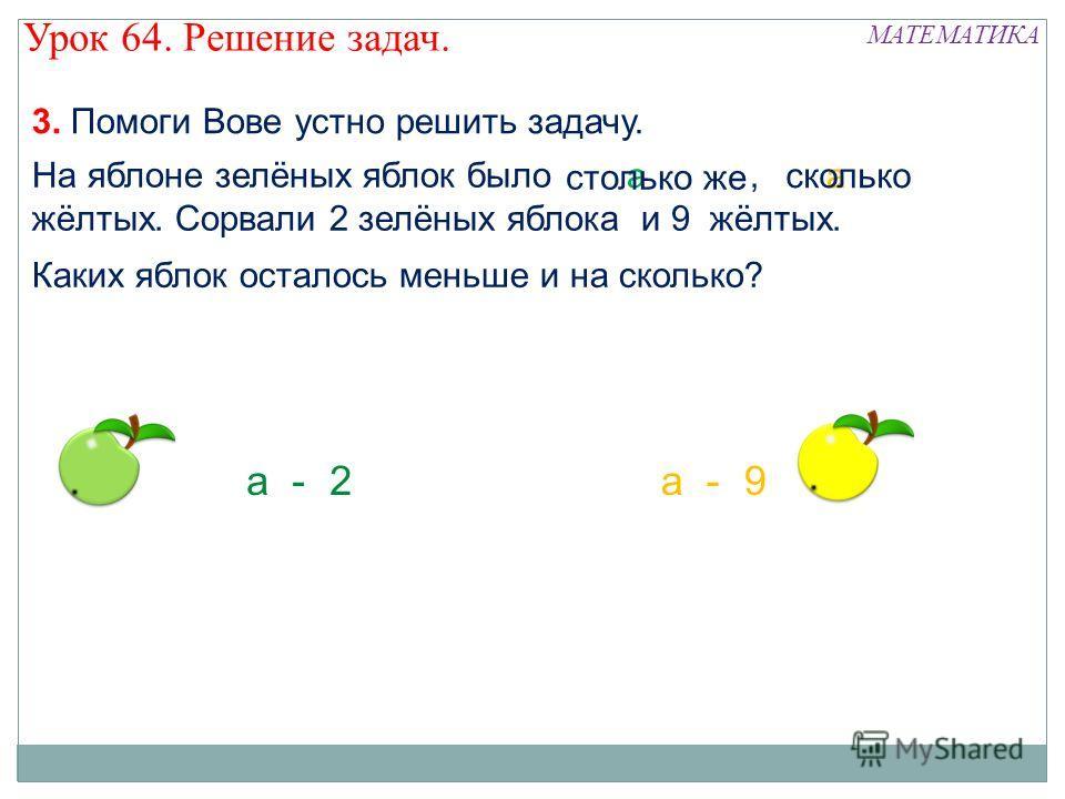 На яблоне зелёных яблок было, жёлтых. Сорвали 2 зелёных яблока и 9 жёлтых. а столько же асколько а - 2 а - 9 Каких яблок осталось меньше и на сколько? 3. Помоги Вове устно решить задачу. МАТЕМАТИКА Урок 64. Решение задач.