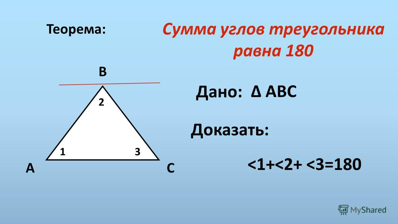 Сумма углов треугольника равна 180 Теорема: 2 13 АС В Дано: Δ АВС Доказать: