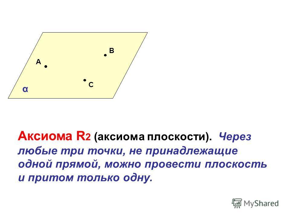 А В С Аксиома R 2 (аксиома плоскости). Через любые три точки, не принадлежащие одной прямой, можно провести плоскость и притом только одну. α