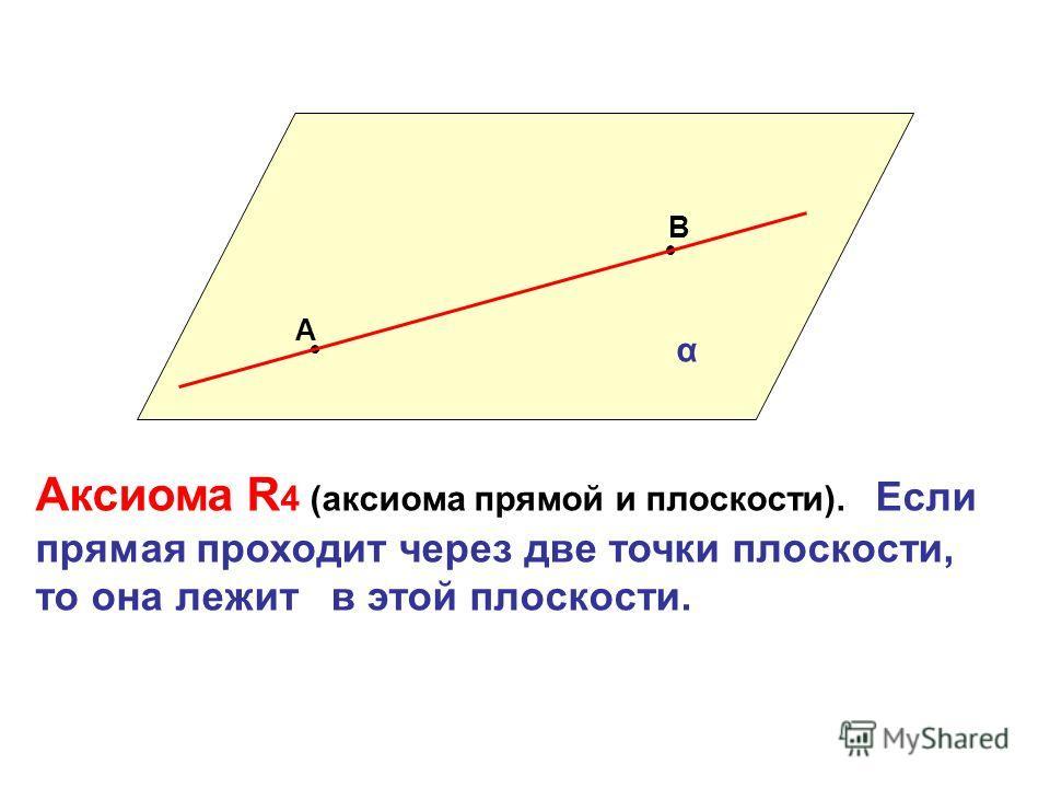 А В α Аксиома R 4 (аксиома прямой и плоскости). Если прямая проходит через две точки плоскости, то она лежит в этой плоскости.