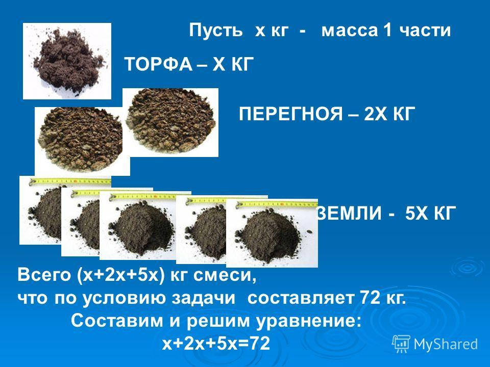 Пусть х кг - масса 1 части nТОРФА – Х КГ ПЕРЕГНОЯ – 2Х КГ ЗЕМЛИ - 5Х КГ Всего (х+2 х+5 х) кг смеси, что по условию задачи составляет 72 кг. Составим и решим уравнение: х+2 х+5 х=72