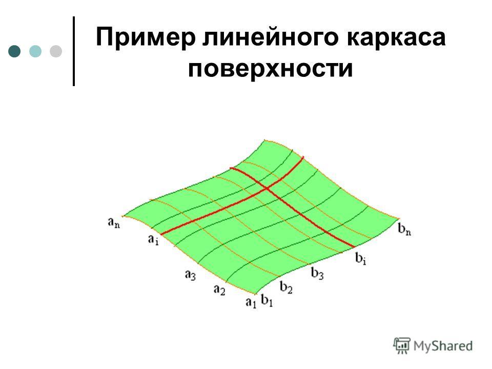 Пример линейного каркаса поверхности