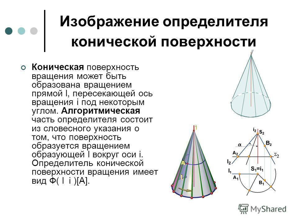 Изображение определителя конической поверхности Коническая поверхность вращения может быть образована вращением прямой l, пересекающей ось вращения i под некоторым углом. Алгоритмическая часть определителя состоит из словесного указания о том, что по