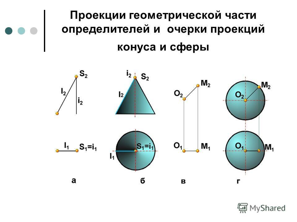 Проекции геометрической части определителей и очерки проекций конуса и сферы