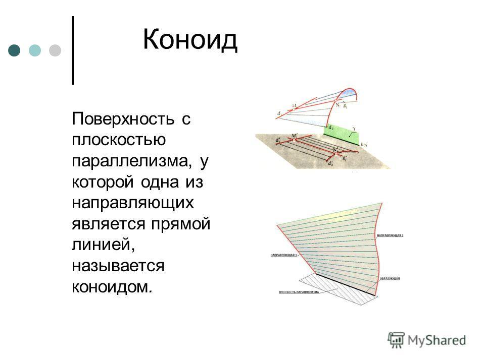 Коноид Поверхность с плоскостью параллелизма, у которой одна из направляющих является прямой линией, называется коноидом.