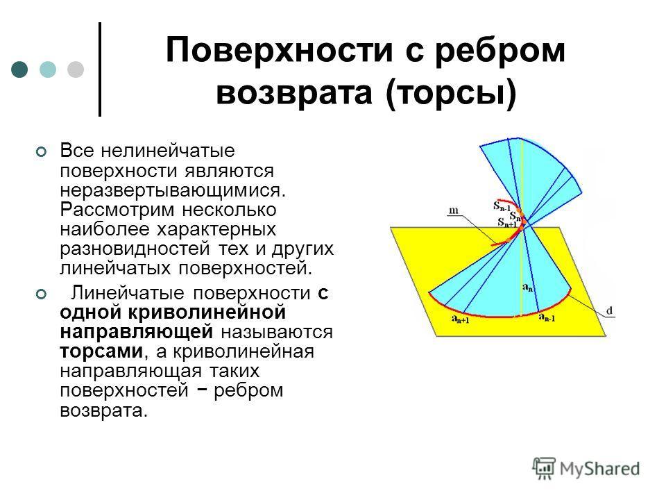 Поверхности с ребром возврата (торсы) Все нелинейчатые поверхности являются неразвертывающимися. Рассмотрим несколько наиболее характерных разновидностей тех и других линейчатых поверхностей. Линейчатые поверхности с одной криволинейной направляющей